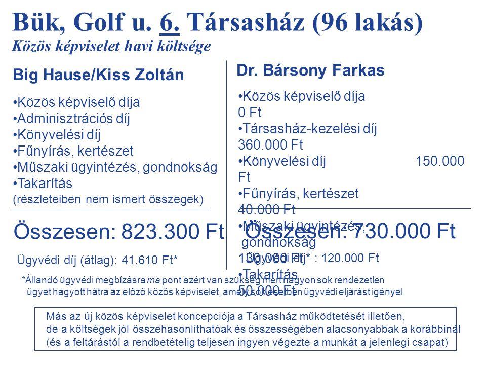 Bük, Golf u. 6. Társasház (96 lakás) Közös képviselet havi költsége Big Hause/Kiss Zoltán Dr. Bársony Farkas Más az új közös képviselet koncepciója a
