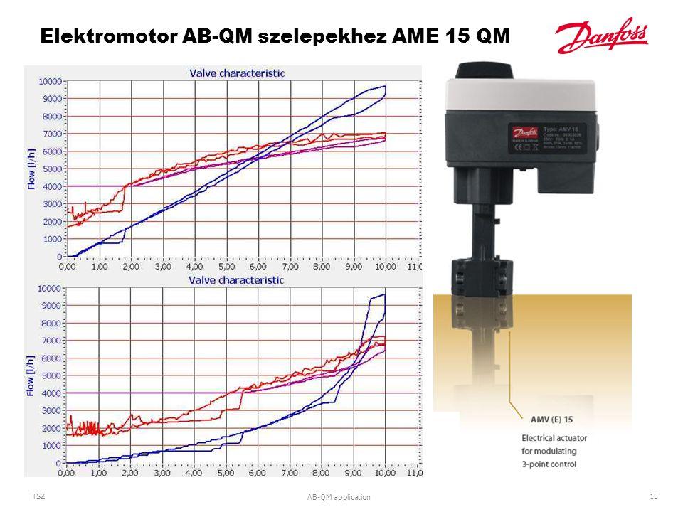 AB-QM application 15 TSZ Elektromotor AB-QM szelepekhez AME 15 QM