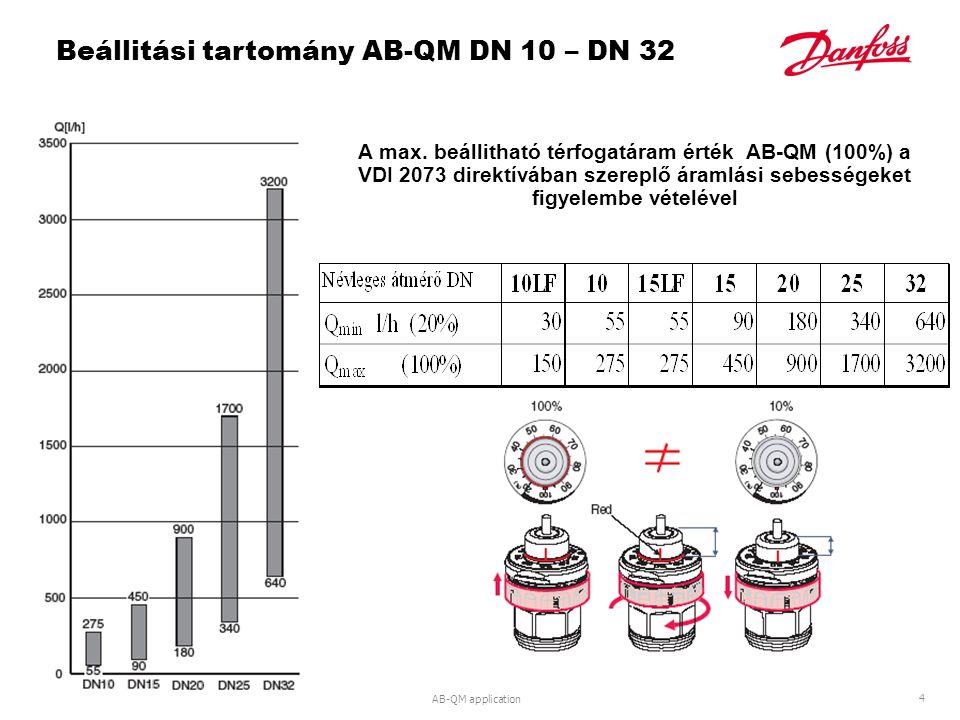 AB-QM application 4 TSZ A max.
