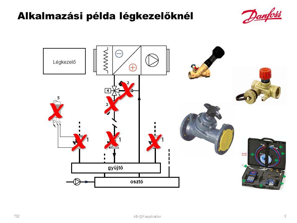 AB-QM application 5 TSZ Alkalmazási példa légkezelőknél Légkezelő gyűjtő osztó X X X X X X X X X X X X