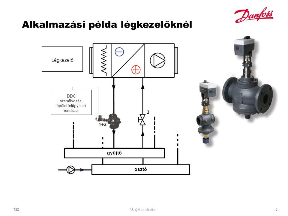 AB-QM application 6 TSZ Légkezelő gyűjtő osztó DDC szabályozás, épületfelügyeleti rendszer Alkalmazási példa légkezelőknél