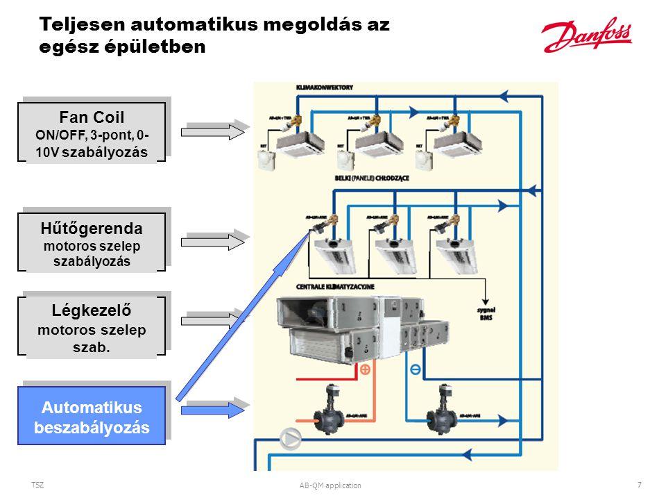 AB-QM application 7 TSZ Teljesen automatikus megoldás az egész épületben Fan Coil ON/OFF, 3-pont, 0- 10V szabályozás Hűtőgerenda motoros szelep szabályozás Légkezelő motoros szelep szab.