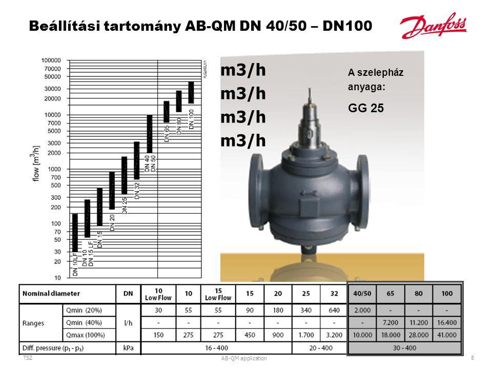 AB-QM application 8 TSZ Beállítási tartomány AB-QM DN 40/50 – DN100 DN 40/50Q max = 10 m3/h DN 65Q max = 18 m3/h DN 80Q max = 28 m3/h DN 100Q max = 41 m3/h A szelepház anyaga: GG 25
