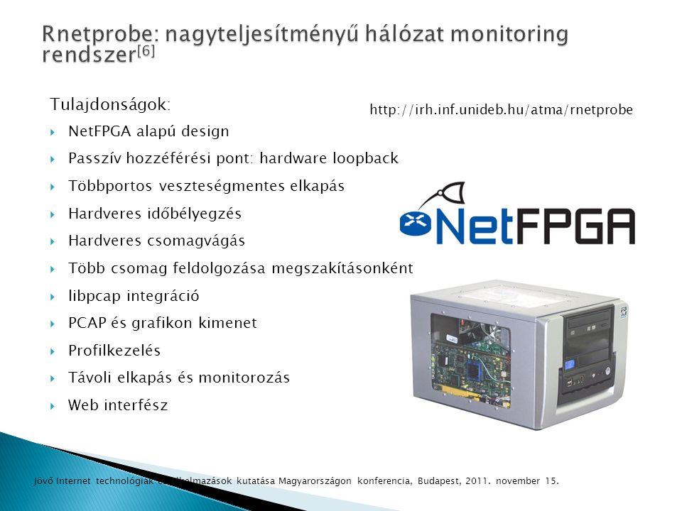 Tulajdonságok:  NetFPGA alapú design  Passzív hozzéférési pont: hardware loopback  Többportos veszteségmentes elkapás  Hardveres időbélyegzés  Ha