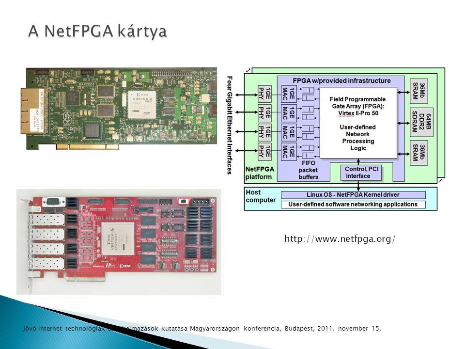 http://www.netfpga.org/ Jövő Internet technológiák és alkalmazások kutatása Magyarországon konferencia, Budapest, 2011. november 15.