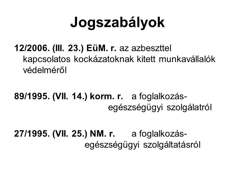 Jogszabályok 12/2006. (III. 23.) EüM. r. az azbeszttel kapcsolatos kockázatoknak kitett munkavállalók védelméről 89/1995. (VII. 14.) korm. r. a foglal
