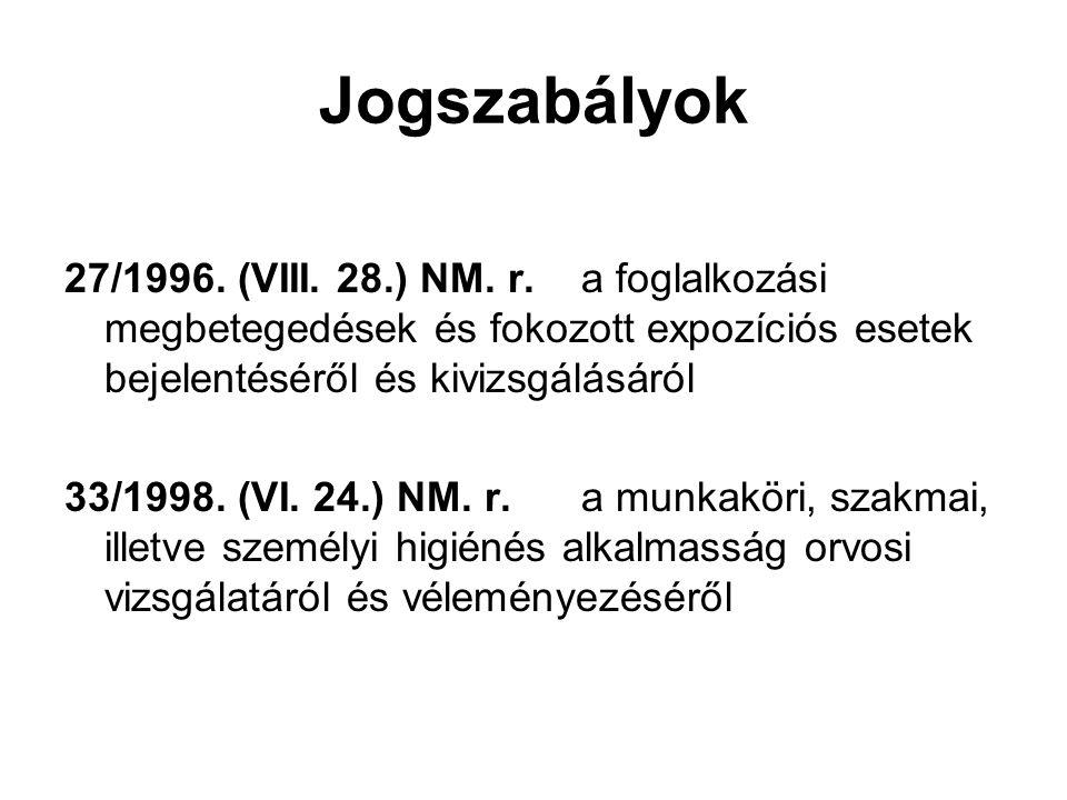 Jogszabályok 27/1996. (VIII. 28.) NM. r. a foglalkozási megbetegedések és fokozott expozíciós esetek bejelentéséről és kivizsgálásáról 33/1998. (VI. 2