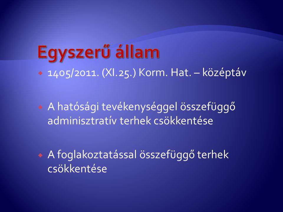  1405/2011.(XI.25.) Korm. Hat.