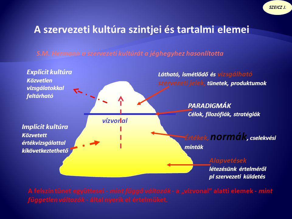 A szervezeti kultúra szintjei és tartalmi elemei S.M.