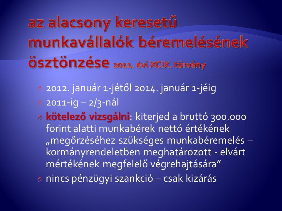 O 2012.január 1-jétől 2014.