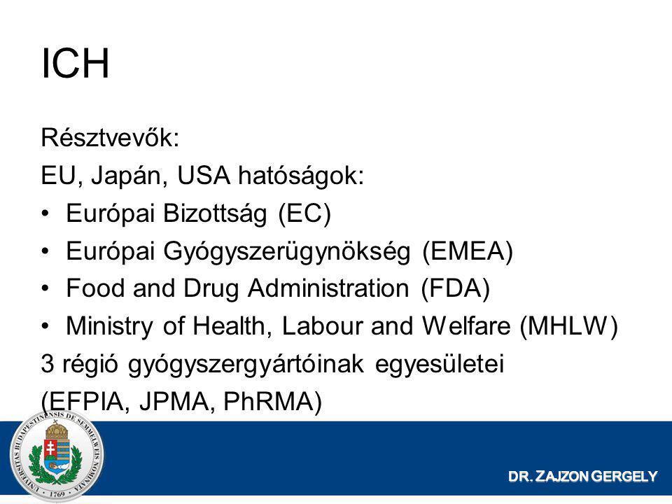 DR. Z AJZON G ERGELY ICH Résztvevők: EU, Japán, USA hatóságok: •Európai Bizottság (EC) •Európai Gyógyszerügynökség (EMEA) •Food and Drug Administratio