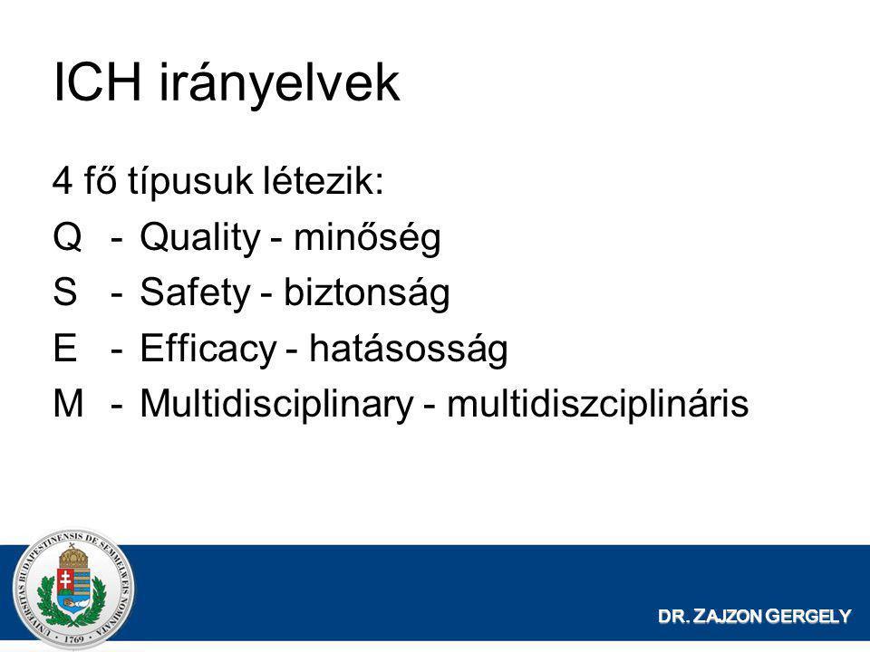 ICH irányelvek 4 fő típusuk létezik: Q-Quality - minőség S-Safety - biztonság E-Efficacy - hatásosság M-Multidisciplinary - multidiszciplináris