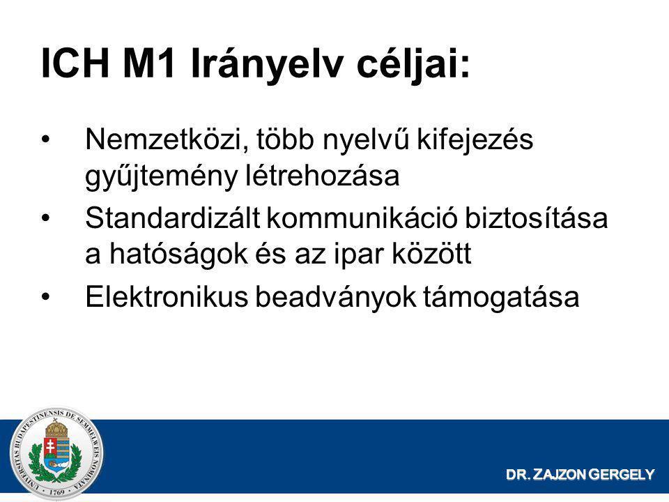DR. Z AJZON G ERGELY ICH M1 Irányelv céljai: •Nemzetközi, több nyelvű kifejezés gyűjtemény létrehozása •Standardizált kommunikáció biztosítása a hatós