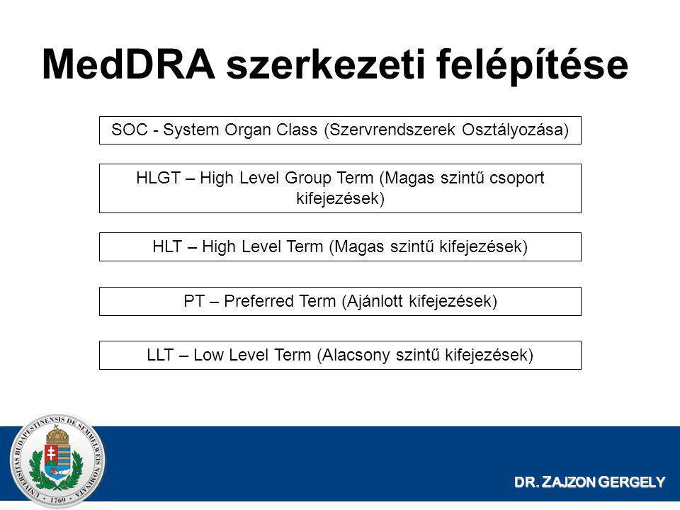 DR. Z AJZON G ERGELY MedDRA szerkezeti felépítése SOC - System Organ Class (Szervrendszerek Osztályozása) HLGT – High Level Group Term (Magas szintű c