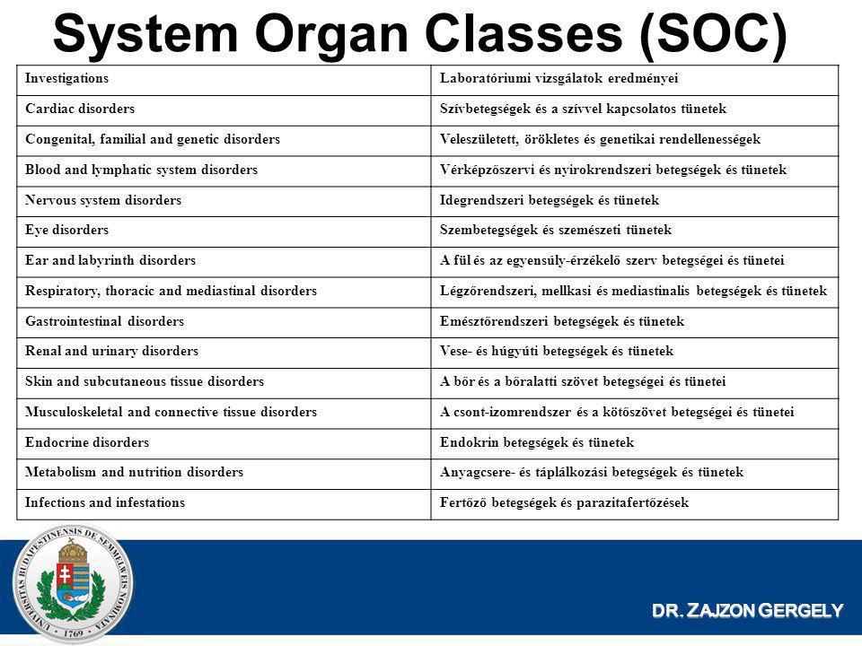 DR. Z AJZON G ERGELY System Organ Classes (SOC) InvestigationsLaboratóriumi vizsgálatok eredményei Cardiac disordersSzívbetegségek és a szívvel kapcso