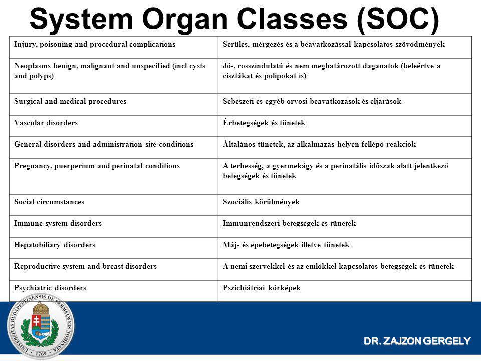 DR. Z AJZON G ERGELY System Organ Classes (SOC) Injury, poisoning and procedural complicationsSérülés, mérgezés és a beavatkozással kapcsolatos szövőd