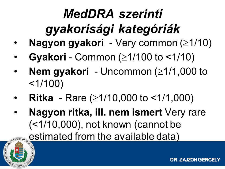 DR. Z AJZON G ERGELY MedDRA szerinti gyakorisági kategóriák •Nagyon gyakori - Very common (  1/10) •Gyakori - Common (  1/100 to <1/10) •Nem gyakori
