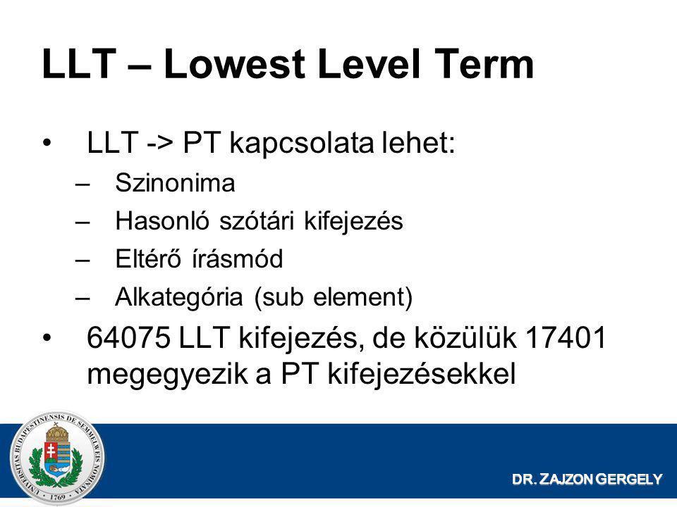 DR. Z AJZON G ERGELY LLT – Lowest Level Term •LLT -> PT kapcsolata lehet: –Szinonima –Hasonló szótári kifejezés –Eltérő írásmód –Alkategória (sub elem
