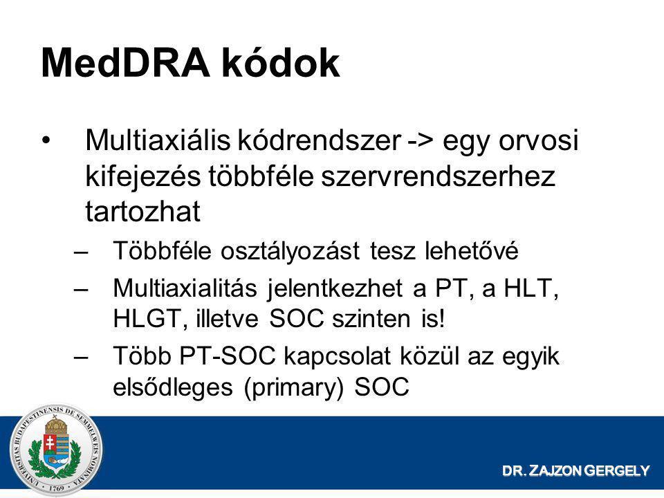 DR. Z AJZON G ERGELY MedDRA kódok •Multiaxiális kódrendszer -> egy orvosi kifejezés többféle szervrendszerhez tartozhat –Többféle osztályozást tesz le