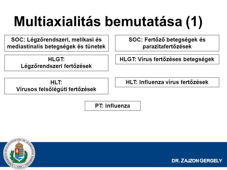 DR. Z AJZON G ERGELY Multiaxialitás bemutatása (1) SOC: Légzőrendszeri, mellkasi és mediastinalis betegségek és tünetek HLGT: Légzőrendszeri fertőzése