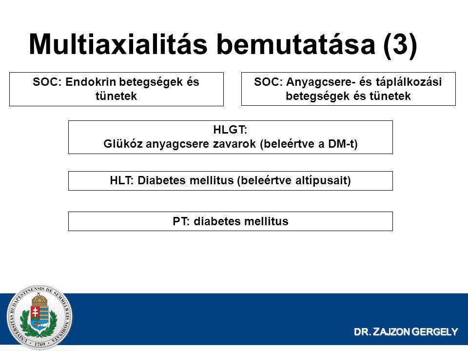 DR. Z AJZON G ERGELY Multiaxialitás bemutatása (3) SOC: Endokrin betegségek és tünetek HLGT: Glükóz anyagcsere zavarok (beleértve a DM-t) PT: diabetes