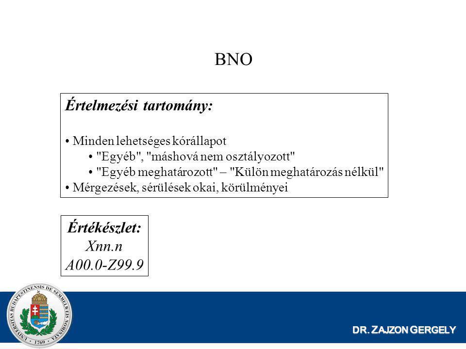 DR. Z AJZON G ERGELY BNO Értelmezési tartomány: • Minden lehetséges kórállapot •