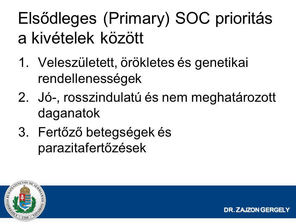 DR. Z AJZON G ERGELY Elsődleges (Primary) SOC prioritás a kivételek között 1.Veleszületett, örökletes és genetikai rendellenességek 2.Jó-, rosszindula