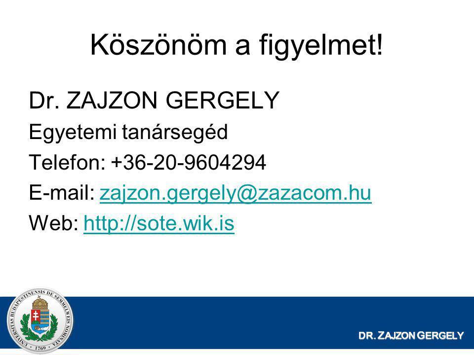 Köszönöm a figyelmet! Dr. ZAJZON GERGELY Egyetemi tanársegéd Telefon: +36-20-9604294 E-mail: zajzon.gergely@zazacom.huzajzon.gergely@zazacom.hu Web: h