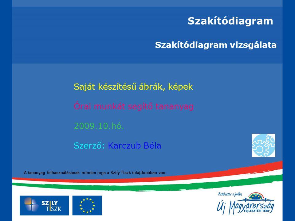 A tananyag felhasználásának minden joga a Szily Tiszk tulajdonában van. Saját készítésű ábrák, képek Órai munkát segítő tananyag 2009.10.hó. Szerző: K