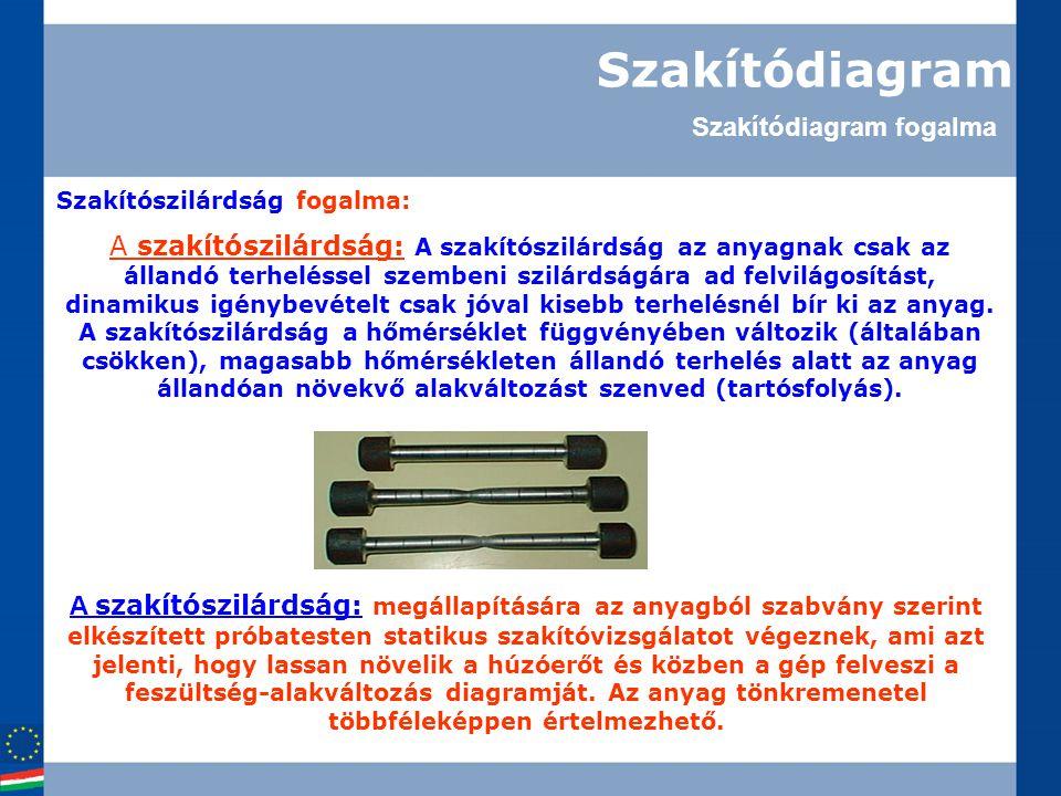 Szakítószilárdság fogalma: Szakítódiagram Szakítódiagram fogalma A szakítószilárdság: A szakítószilárdság az anyagnak csak az állandó terheléssel szem