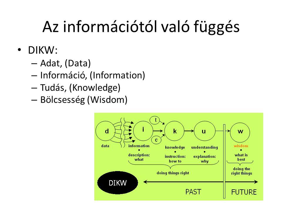 Az információtól való függés • DIKW: – Adat, (Data) – Információ, (Information) – Tudás, (Knowledge) – Bölcsesség (Wisdom)