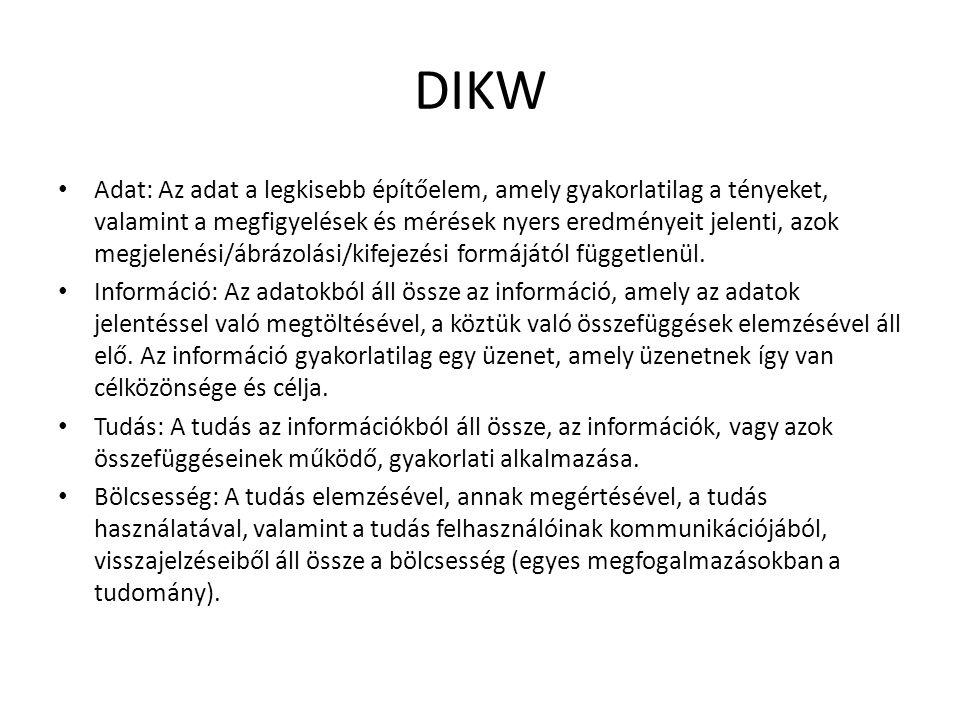 DIKW • Adat: Az adat a legkisebb építőelem, amely gyakorlatilag a tényeket, valamint a megfigyelések és mérések nyers eredményeit jelenti, azok megjel