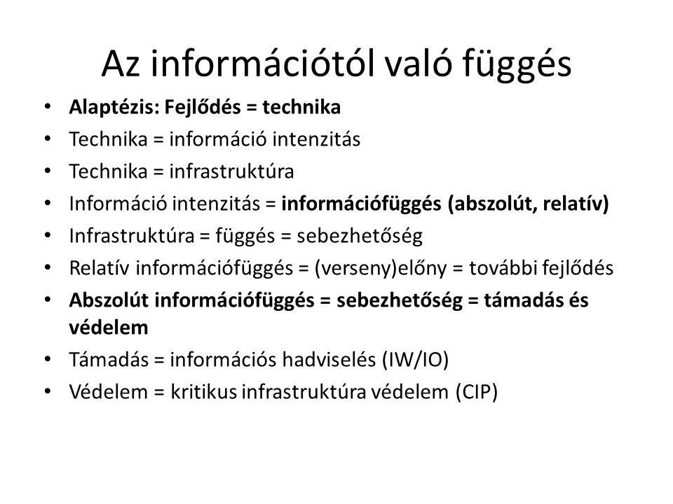Az információtól való függés • Alaptézis: Fejlődés = technika • Technika = információ intenzitás • Technika = infrastruktúra • Információ intenzitás =