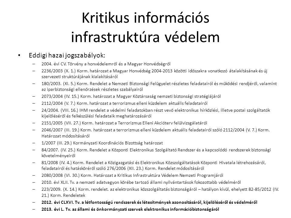 Kritikus információs infrastruktúra védelem • Eddigi hazai jogszabályok: – 2004. évi CV. Törvény a honvédelemről és a Magyar Honvédségről – 2236/2003