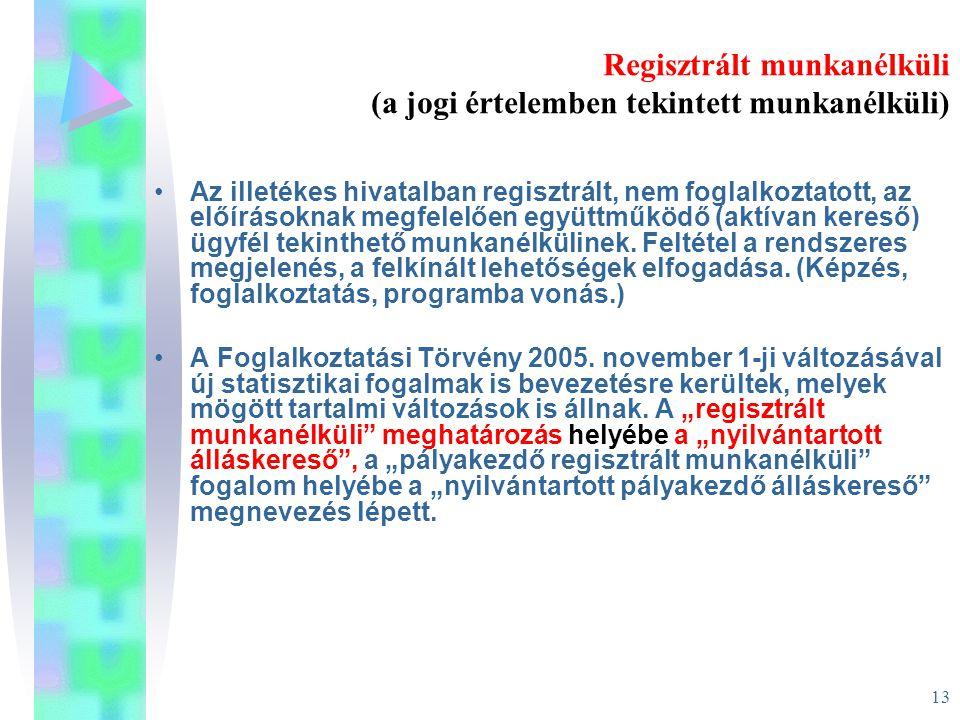 13 Regisztrált munkanélküli (a jogi értelemben tekintett munkanélküli) •Az illetékes hivatalban regisztrált, nem foglalkoztatott, az előírásoknak megf