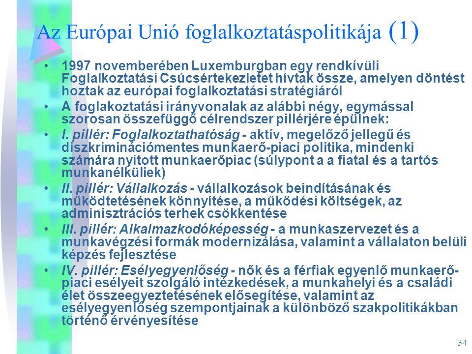 34 Az Európai Unió foglalkoztatáspolitikája (1) •1997 novemberében Luxemburgban egy rendkívüli Foglalkoztatási Csúcsértekezletet hívtak össze, amelyen
