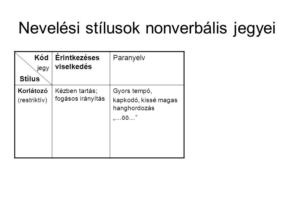 Nevelési stílusok nonverbális jegyei Kód Stílus Érintkezéses viselkedés Paranyelv Korlátozó (restriktív) Kézben tartás; fogásos irányítás Gyors tempó,