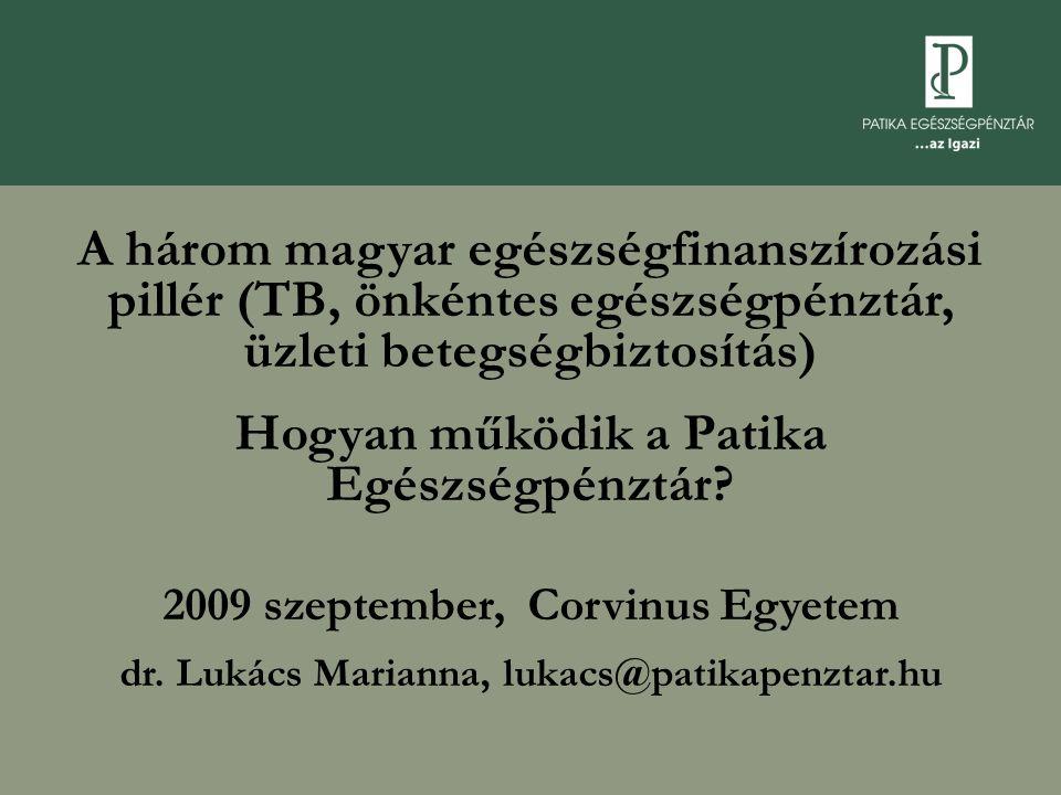A három magyar egészségfinanszírozási pillér (TB, önkéntes egészségpénztár, üzleti betegségbiztosítás) Hogyan működik a Patika Egészségpénztár.