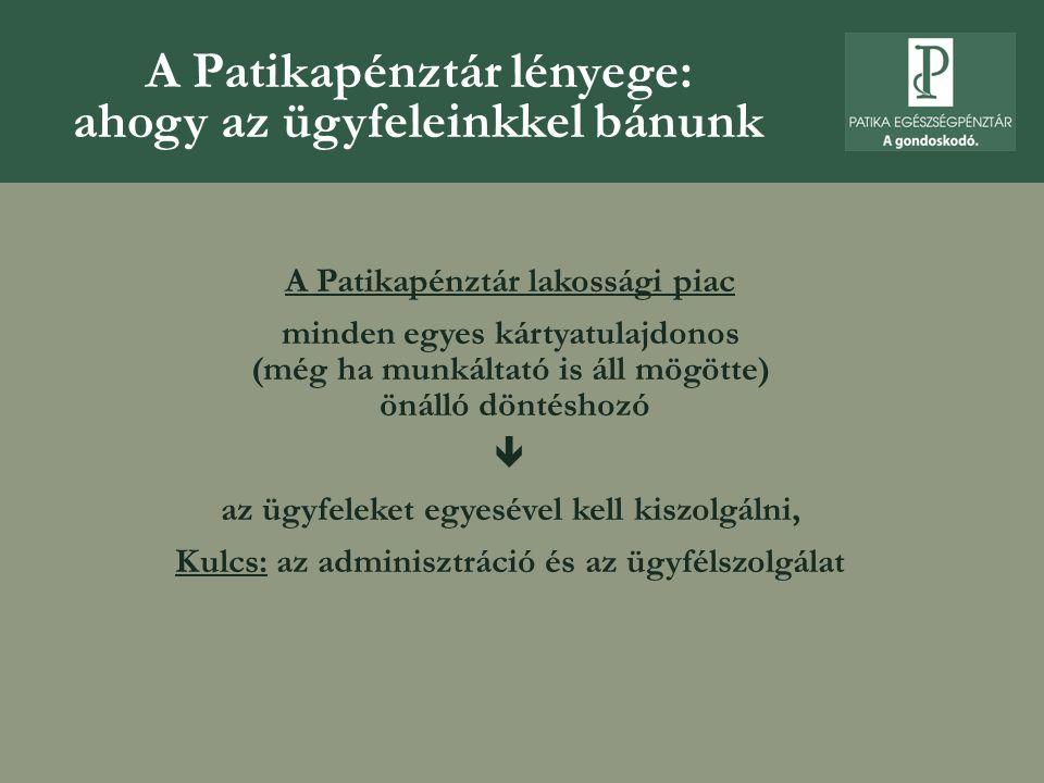 A Patikapénztár lényege: ahogy az ügyfeleinkkel bánunk A Patikapénztár lakossági piac minden egyes kártyatulajdonos (még ha munkáltató is áll mögötte) önálló döntéshozó  az ügyfeleket egyesével kell kiszolgálni, Kulcs: az adminisztráció és az ügyfélszolgálat