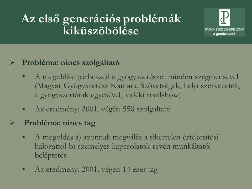 Az első generációs problémák kiküszöbölése  Probléma: nincs szolgáltató  A megoldás: párbeszéd a gyógyszerészet minden szegmensével (Magyar Gyógyszerész Kamara, Szövetségek, helyi szervezetek, a gyógyszertárak egyesével, vidéki roadshow)  Az eredmény: 2001.