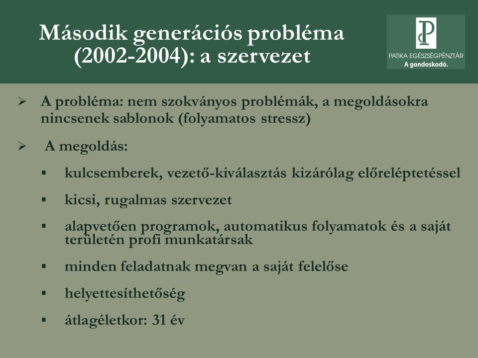 Második generációs probléma (2002-2004): a szervezet  A probléma: nem szokványos problémák, a megoldásokra nincsenek sablonok (folyamatos stressz)  A megoldás:  kulcsemberek, vezető-kiválasztás kizárólag előreléptetéssel  kicsi, rugalmas szervezet  alapvetően programok, automatikus folyamatok és a saját területén profi munkatársak  minden feladatnak megvan a saját felelőse  helyettesíthetőség  átlagéletkor: 31 év
