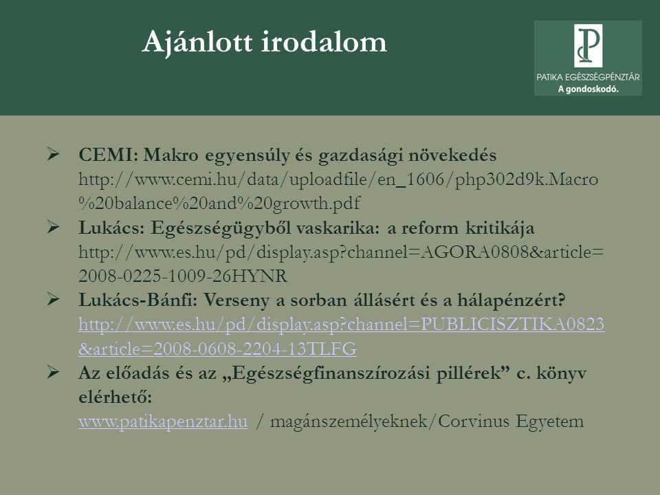 Ajánlott irodalom  CEMI: Makro egyensúly és gazdasági növekedés http://www.cemi.hu/data/uploadfile/en_1606/php302d9k.Macro %20balance%20and%20growth.pdf  Lukács: Egészségügyből vaskarika: a reform kritikája http://www.es.hu/pd/display.asp?channel=AGORA0808&article= 2008-0225-1009-26HYNR  Lukács-Bánfi: Verseny a sorban állásért és a hálapénzért.
