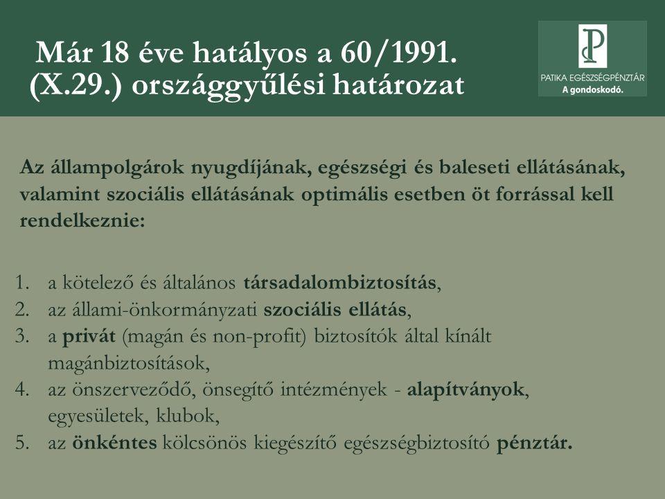 Már 18 éve hatályos a 60/1991.