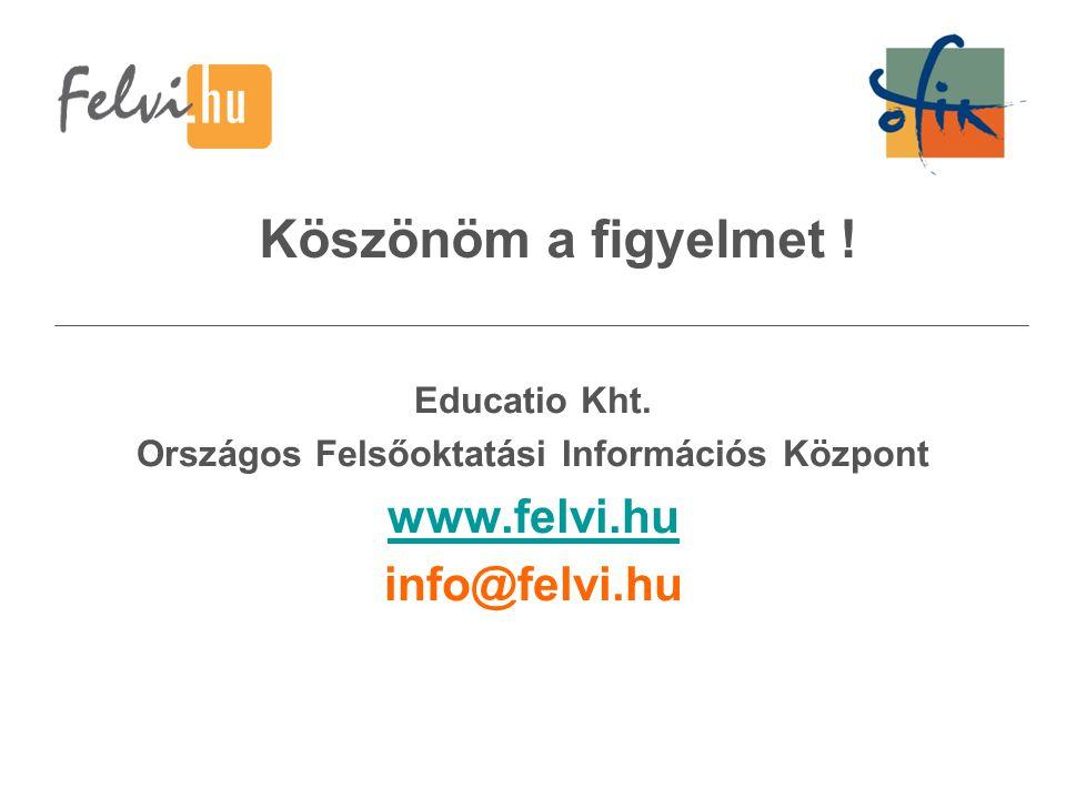 Educatio Kht. Országos Felsőoktatási Információs Központ www.felvi.hu info@felvi.hu Köszönöm a figyelmet !