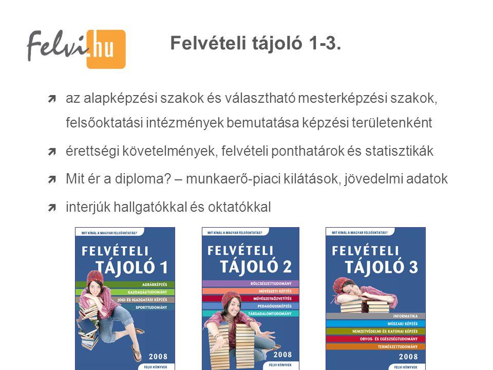 Felsőoktatási rangsor Felvi-rangsorok Rangsorolja: a magyar felsőoktatási intézményeket  10 képzési területen és  a legnépszerűbbek közül 16 szakon Szempontok:  hallgatói és oktatói vélemények (2006, 2007)  intézmények, karok számadatai További információk a szakokról és képzési területekről:  hirdetéselemzés  munkaerő-piaci véleményfelmérések