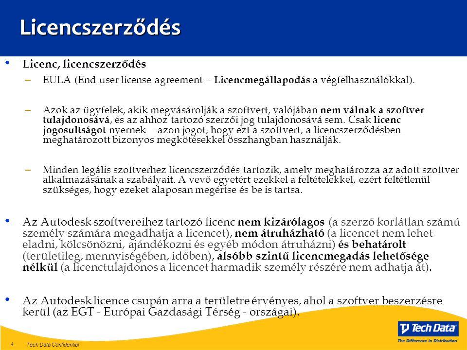 4 • Licenc, licencszerződés – EULA (End user license agreement – Licencmegállapodás a végfelhasználókkal).