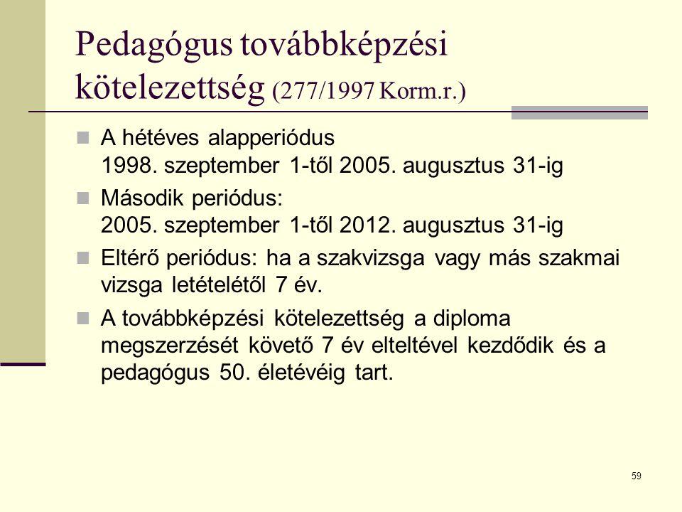 59 Pedagógus továbbképzési kötelezettség (277/1997 Korm.r.)  A hétéves alapperiódus 1998.