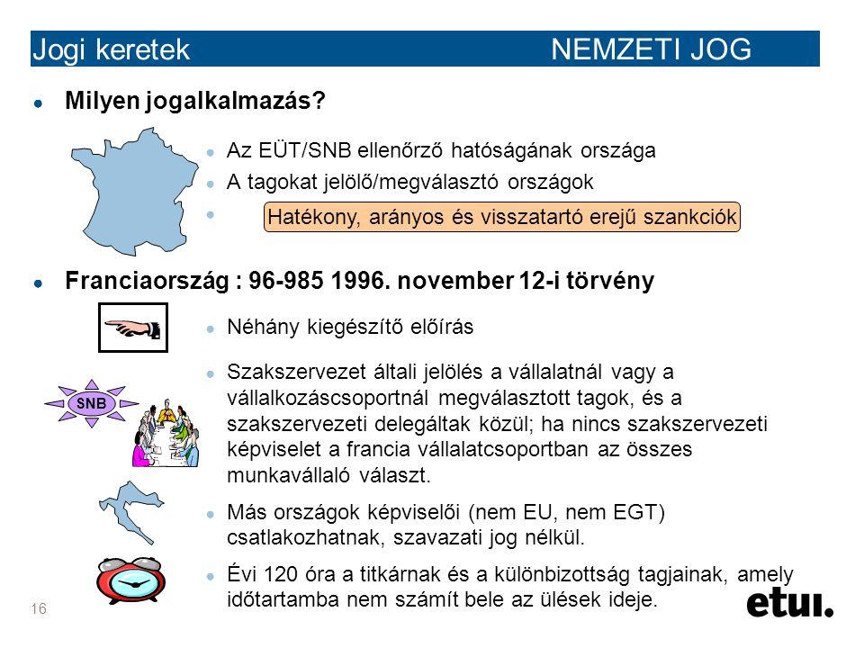 16 ● Milyen jogalkalmazás? ● Az EÜT/SNB ellenőrző hatóságának országa ● A tagokat jelölő/megválasztó országok ● Franciaország : 96-985 1996. november