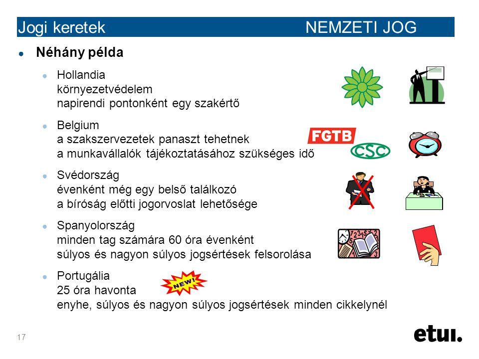 17 Jogi keretek NEMZETI JOG ● Néhány példa ● Hollandia környezetvédelem napirendi pontonként egy szakértő ● Belgium a szakszervezetek panaszt tehetnek