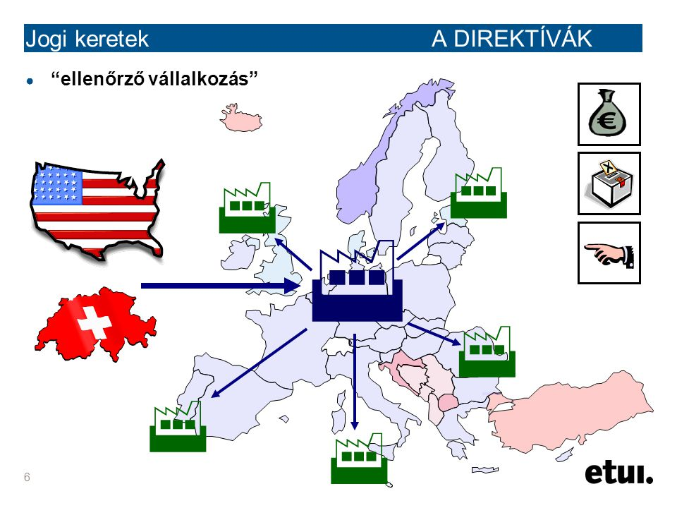 7 Jogi keretek A DIREKTÍVÁK ● A tárgyalások kezdete és a kezdődő tárgyalásokra szükséges információk megszerzése és átadása a partnereknek   100 100 (+)  vagy SNB